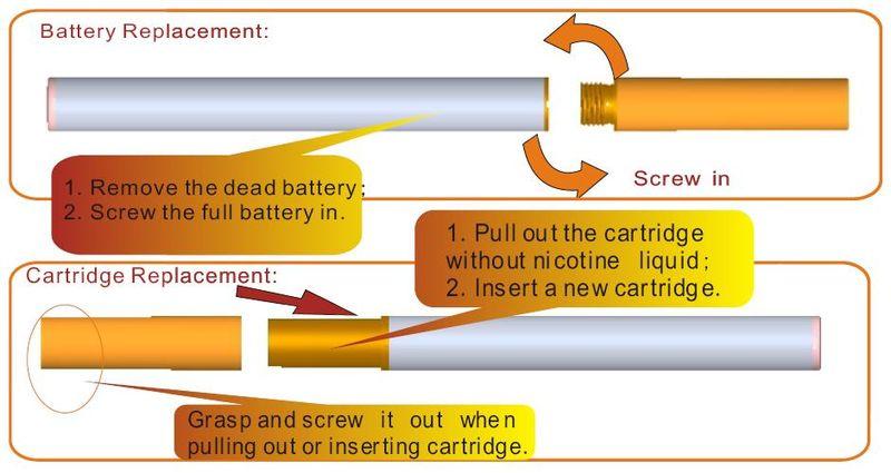 la cigarette electronique…