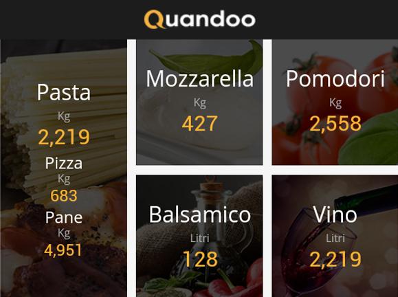 L'Italie à table!